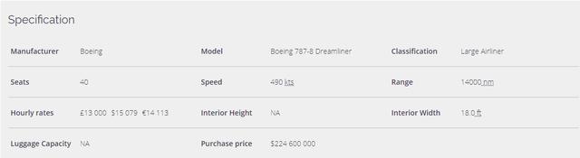 Tỷ phú Phạm Nhật Vượng chi bao nhiêu tiền để thuê nguyên chiếc Boeing 787 Dreamliner đưa kiều bào Việt Nam tại Ukraine về nước giữa dịch Covid-19? - Ảnh 3.