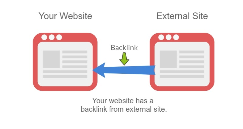 Building links outside of seo